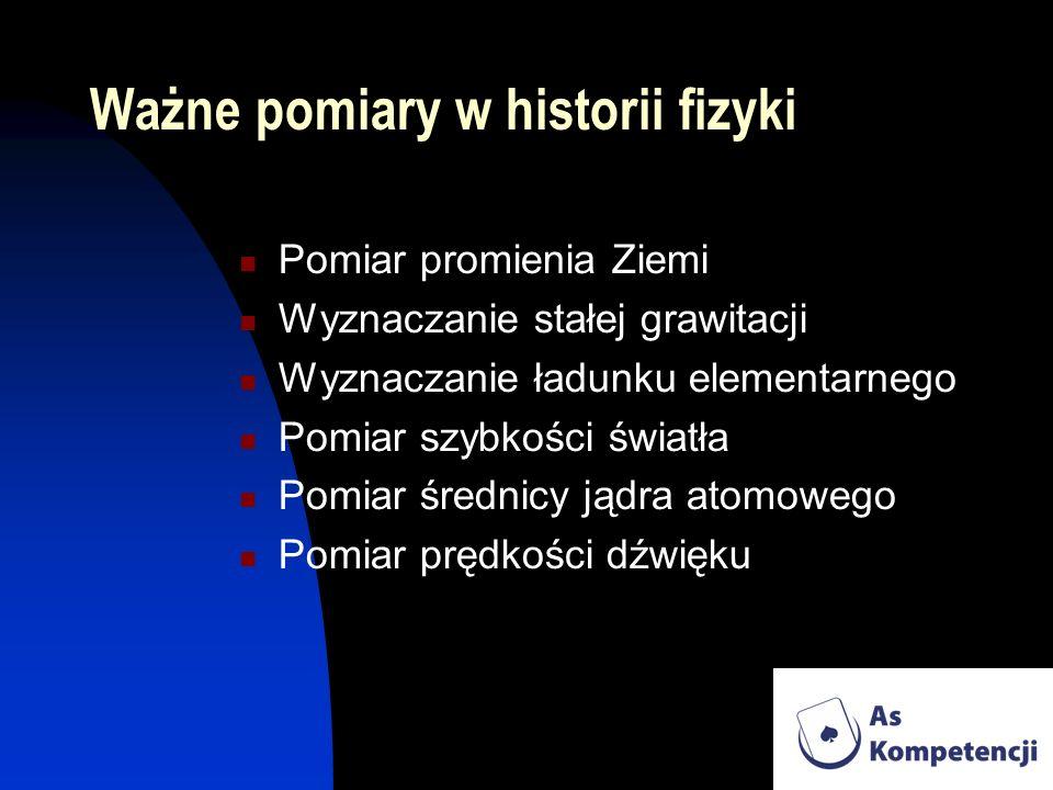 Ważne pomiary w historii fizyki