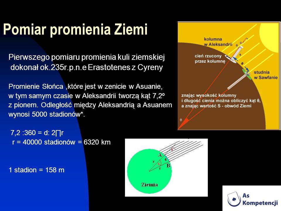 Pomiar promienia Ziemi