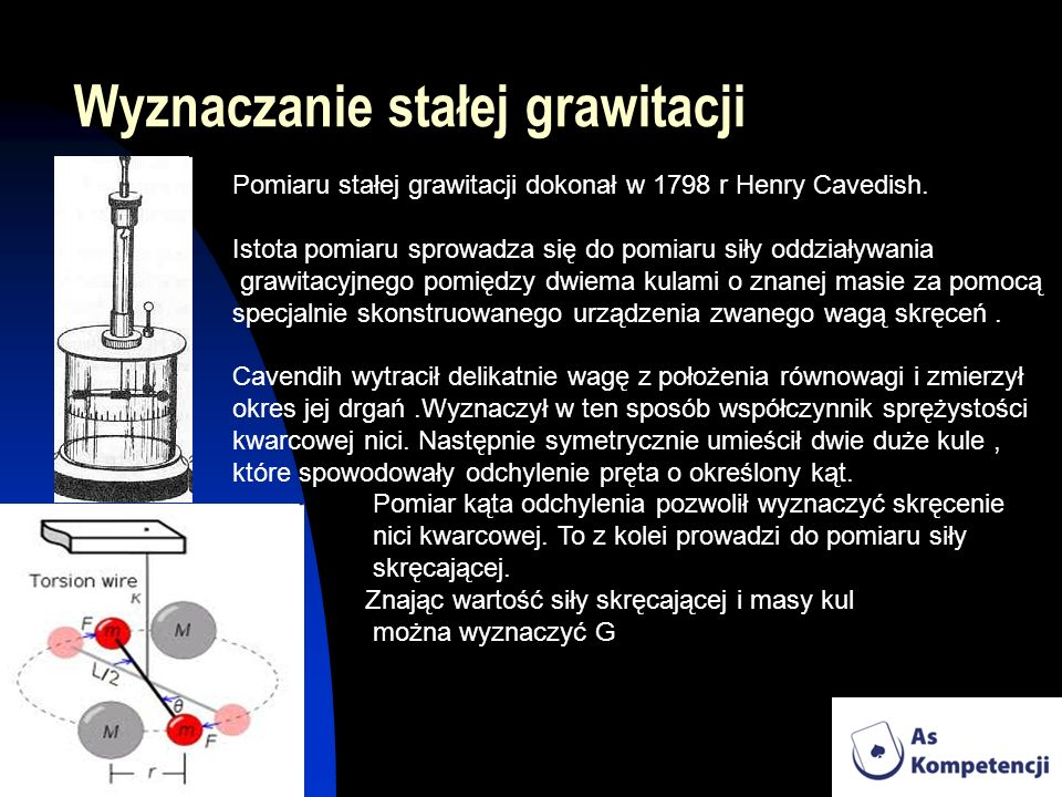Wyznaczanie stałej grawitacji