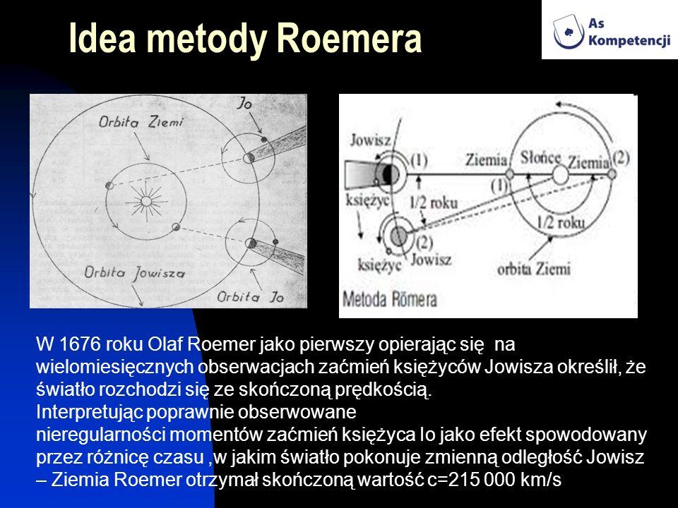Idea metody Roemera