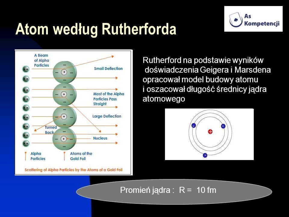 Atom według Rutherforda