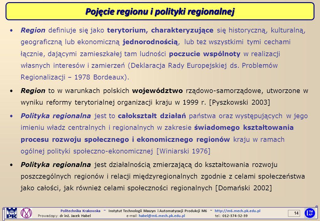 Pojęcie regionu i polityki regionalnej