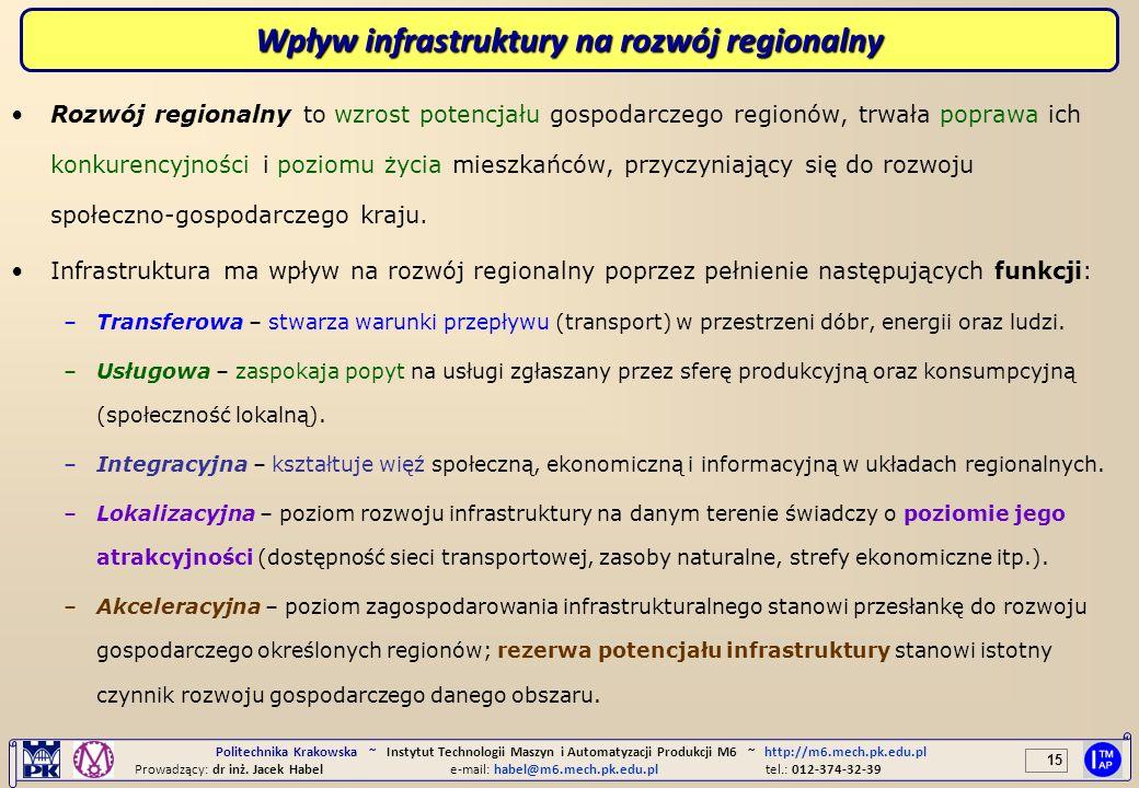 Wpływ infrastruktury na rozwój regionalny