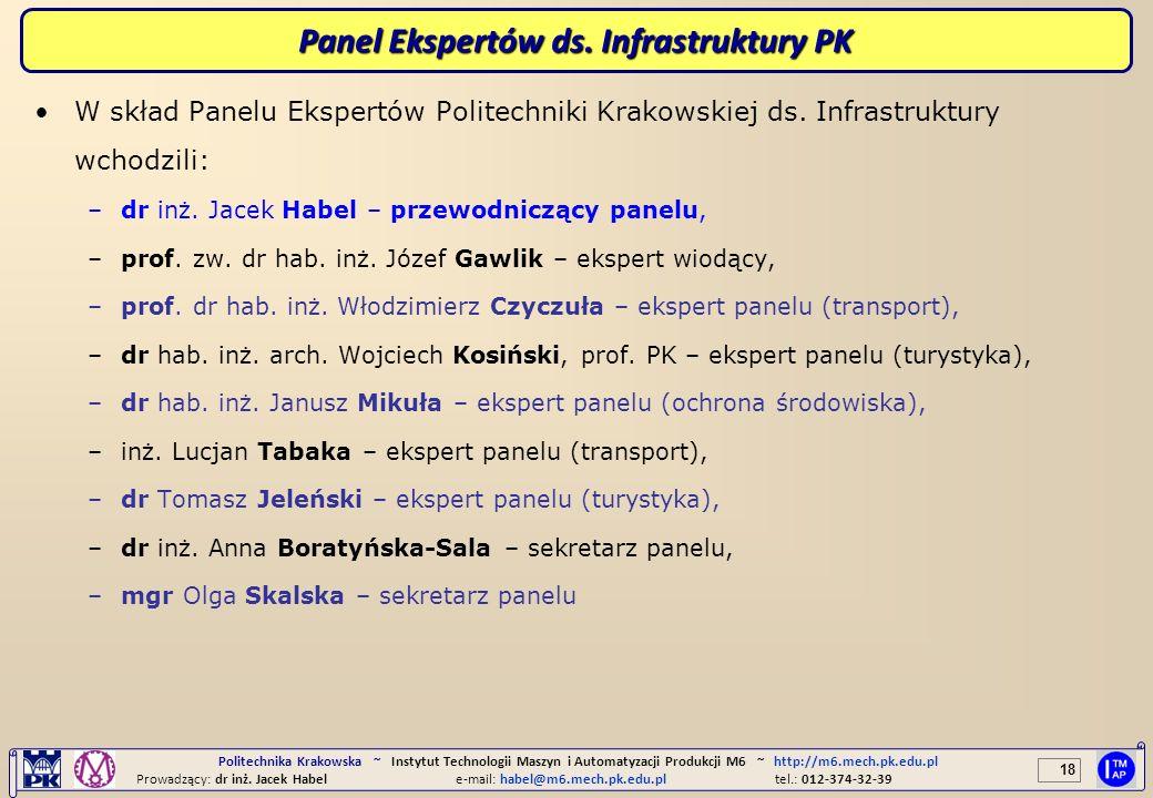 Panel Ekspertów ds. Infrastruktury PK