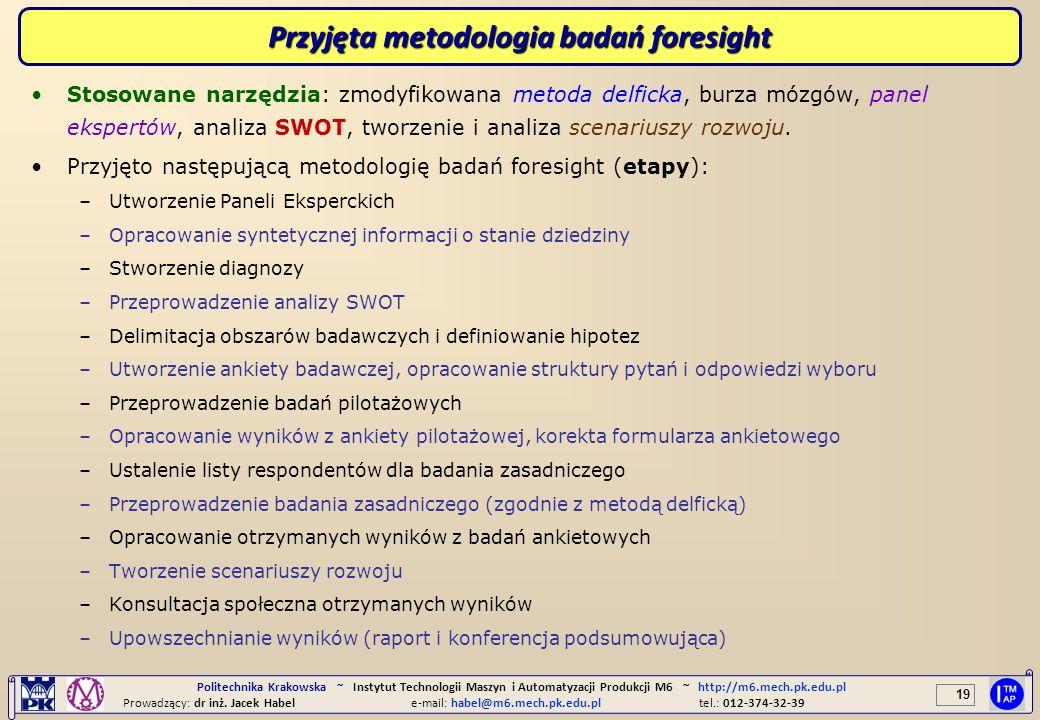 Przyjęta metodologia badań foresight