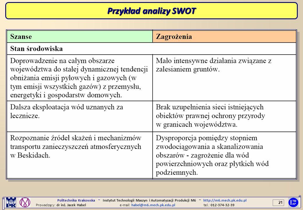 Przykład analizy SWOTPolitechnika Krakowska ~ Instytut Technologii Maszyn i Automatyzacji Produkcji M6 ~ http://m6.mech.pk.edu.pl.