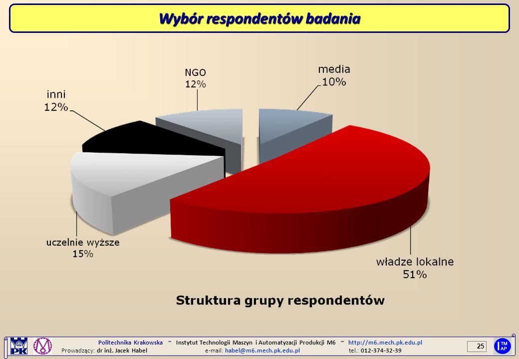 Wybór respondentów badania