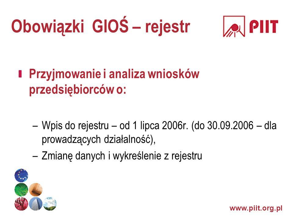 Obowiązki GIOŚ – rejestr