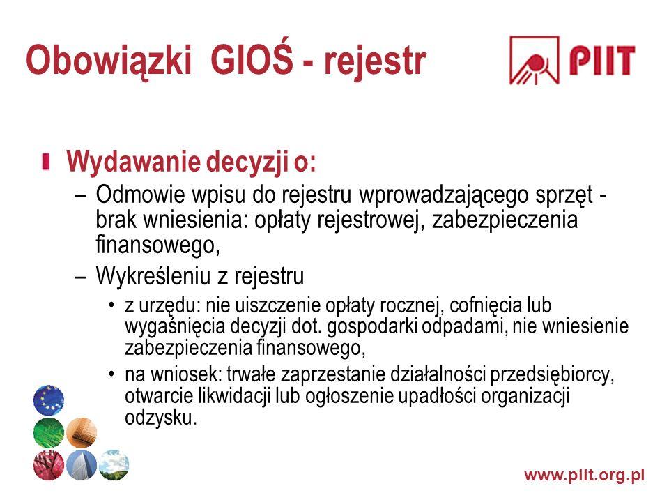 Obowiązki GIOŚ - rejestr