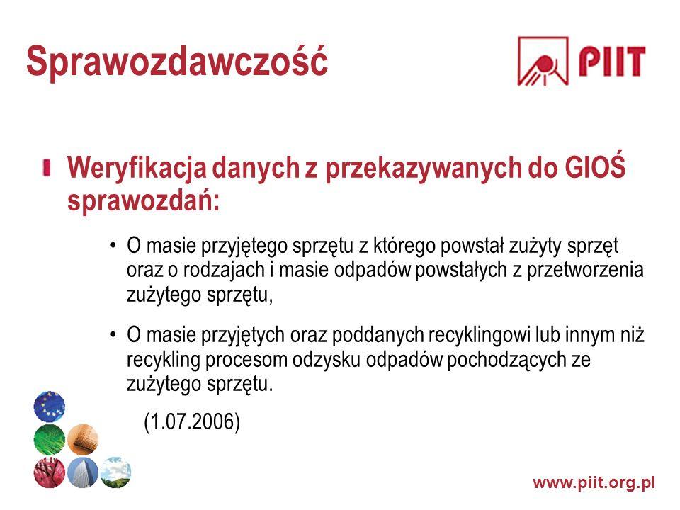 Sprawozdawczość Weryfikacja danych z przekazywanych do GIOŚ sprawozdań: