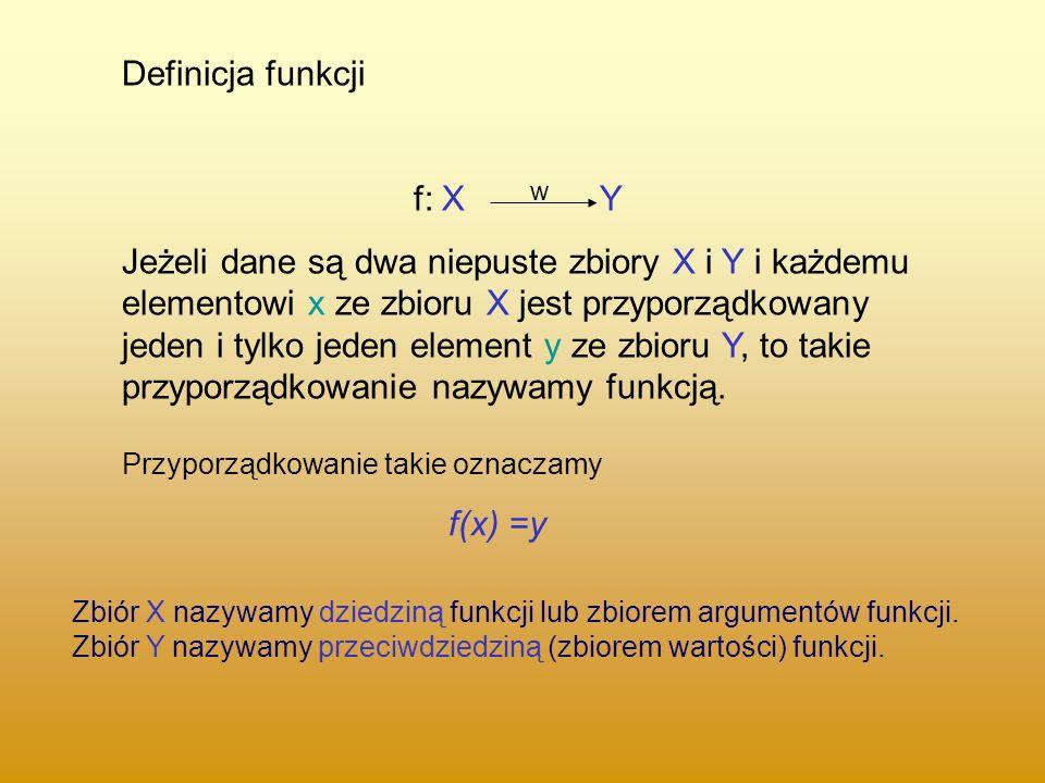 Definicja funkcji f: X Y