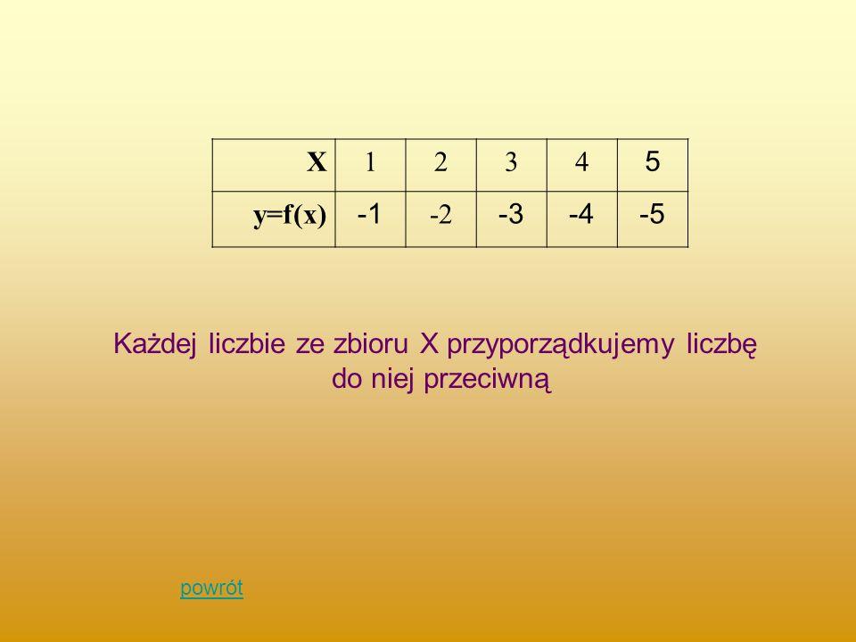 Każdej liczbie ze zbioru X przyporządkujemy liczbę