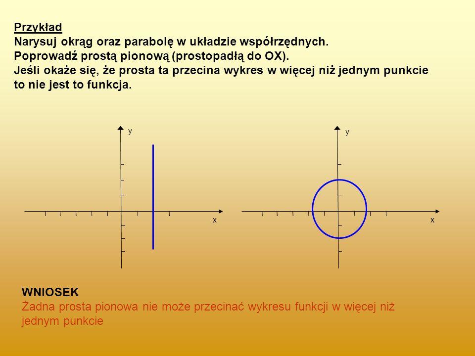 Narysuj okrąg oraz parabolę w układzie współrzędnych.