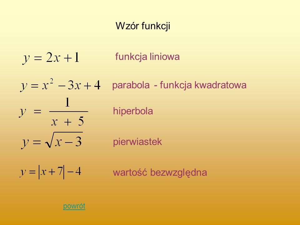 parabola - funkcja kwadratowa