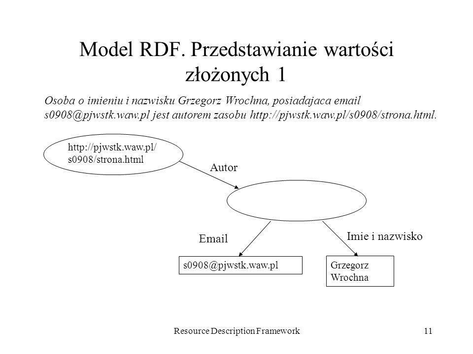 Model RDF. Przedstawianie wartości złożonych 1