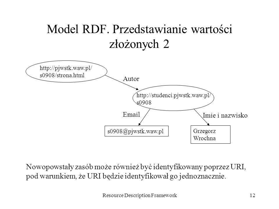 Model RDF. Przedstawianie wartości złożonych 2