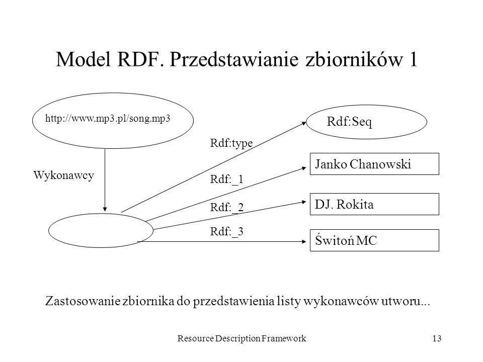 Model RDF. Przedstawianie zbiorników 1