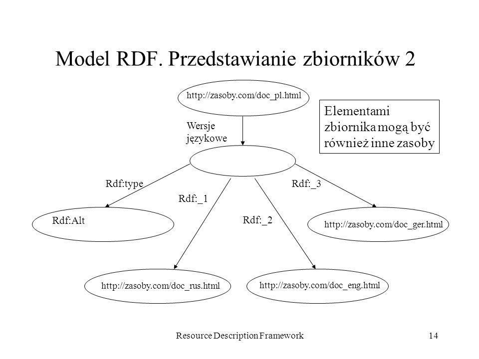 Model RDF. Przedstawianie zbiorników 2