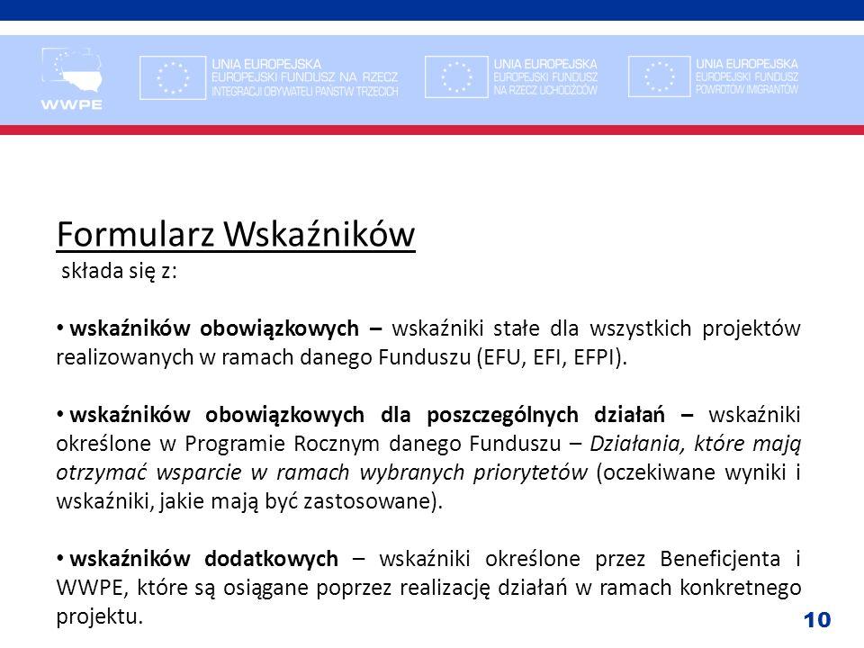 Formularz Wskaźników składa się z: