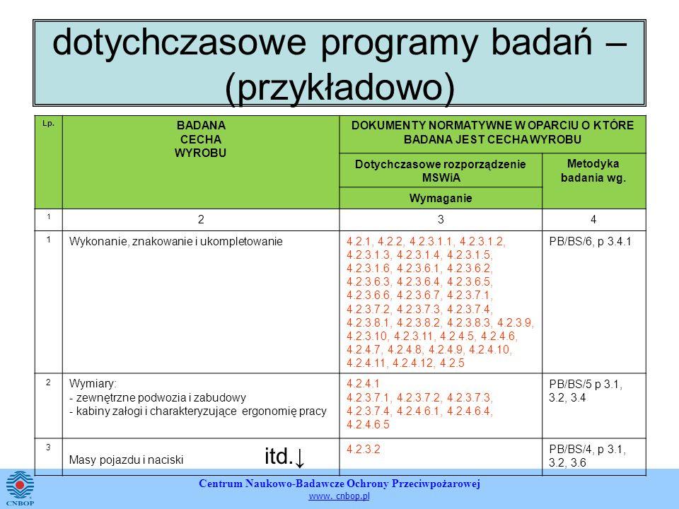 dotychczasowe programy badań – (przykładowo)