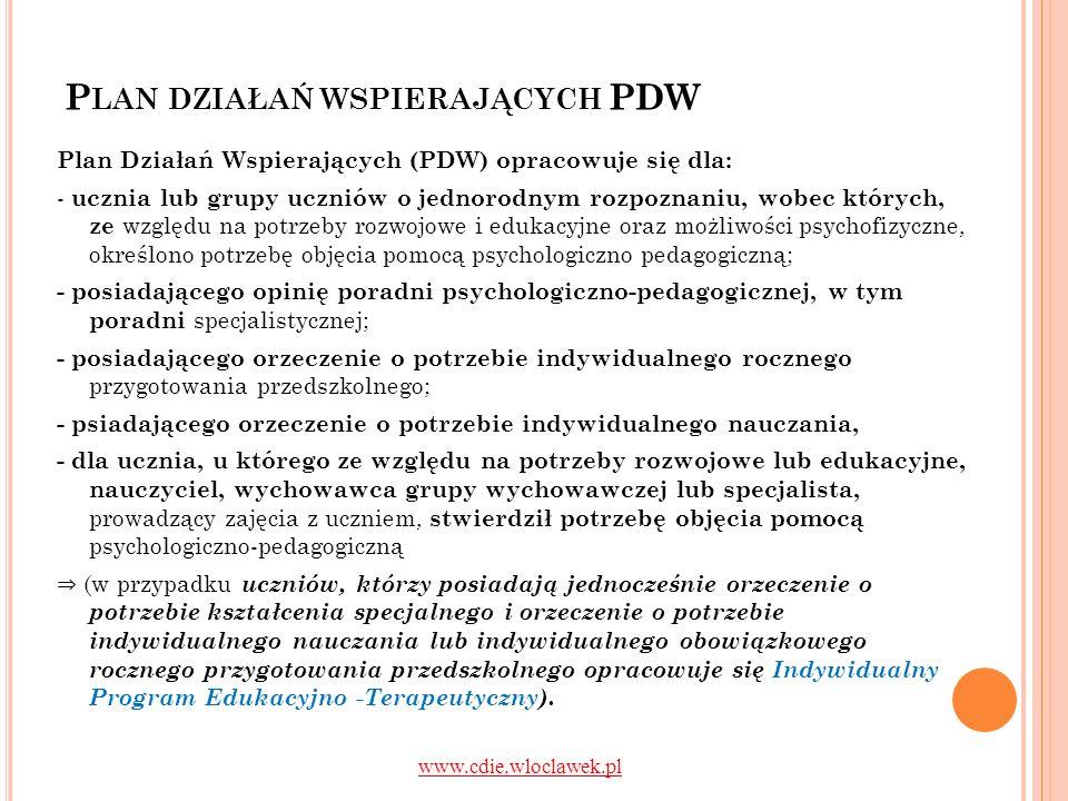 Plan działań wspierających PDW