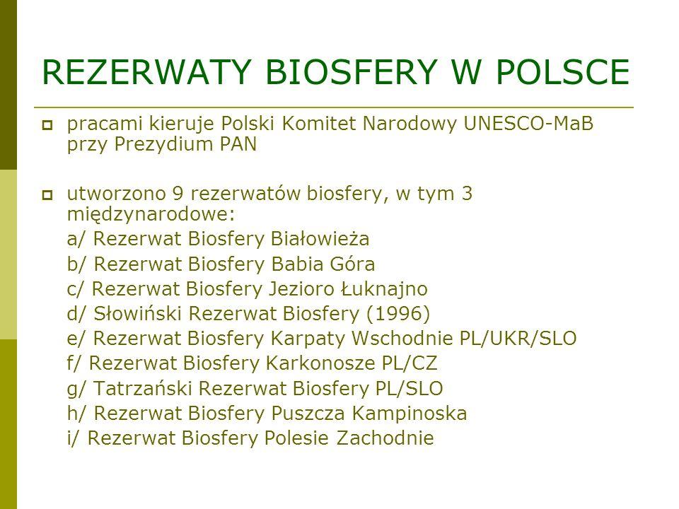 REZERWATY BIOSFERY W POLSCE