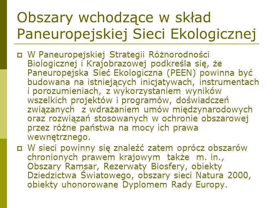 Obszary wchodzące w skład Paneuropejskiej Sieci Ekologicznej