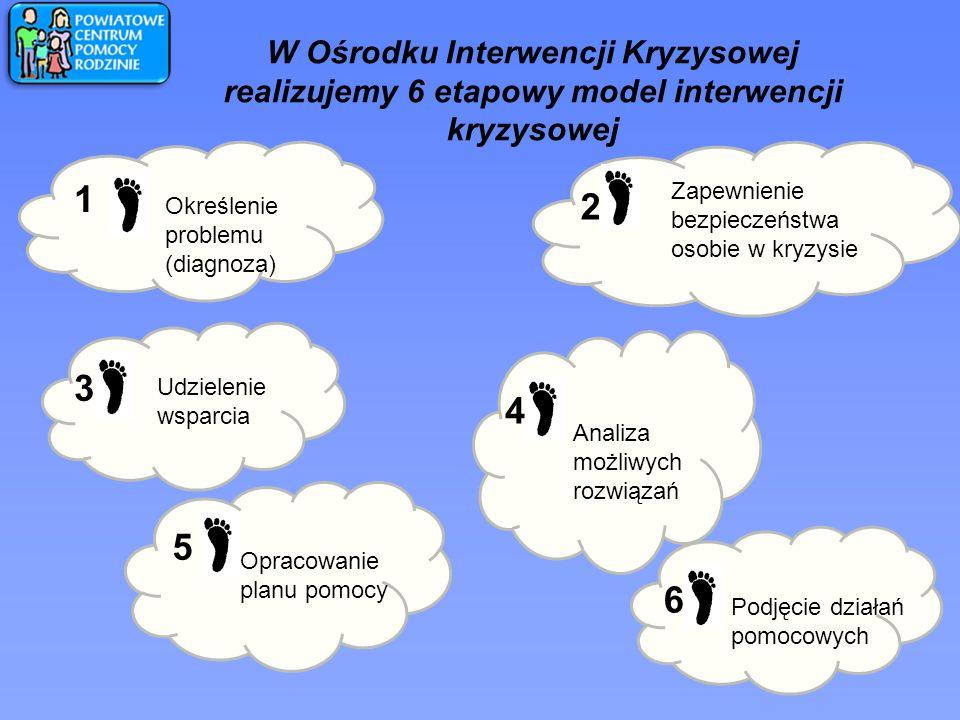 W Ośrodku Interwencji Kryzysowej realizujemy 6 etapowy model interwencji kryzysowej
