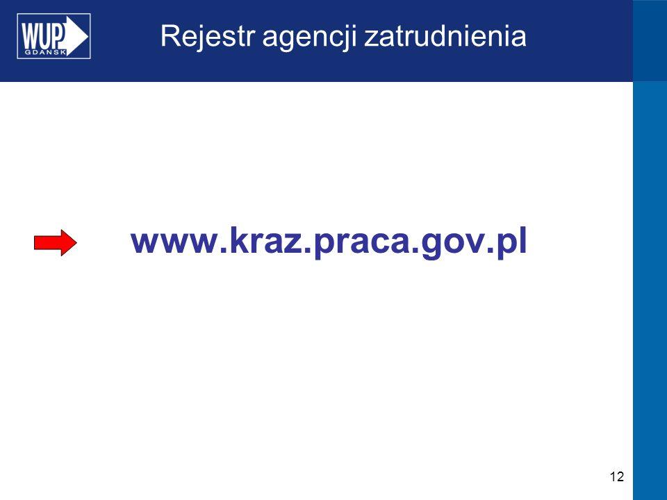 Rejestr agencji zatrudnienia
