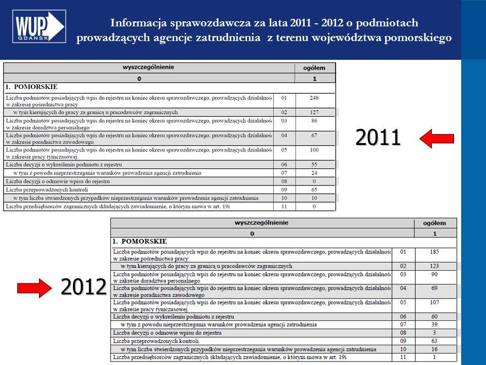 Informacja sprawozdawcza za lata 2011 - 2012 o podmiotach prowadzących agencje zatrudnienia z terenu województwa pomorskiego