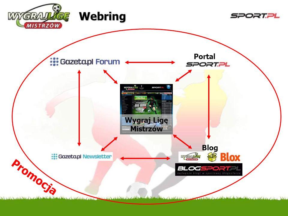 Webring Portal Wygraj Ligę Mistrzów Blog Promocja