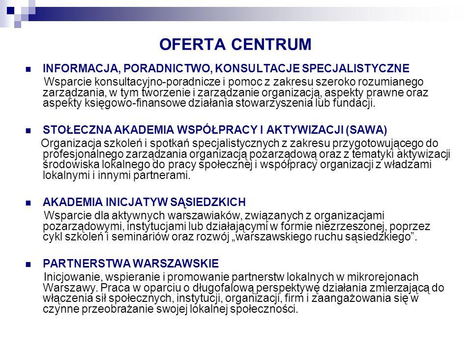 OFERTA CENTRUM INFORMACJA, PORADNICTWO, KONSULTACJE SPECJALISTYCZNE