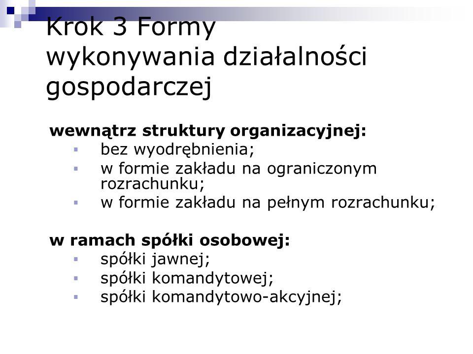 Krok 3 Formy wykonywania działalności gospodarczej