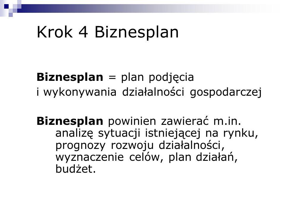 Krok 4 Biznesplan