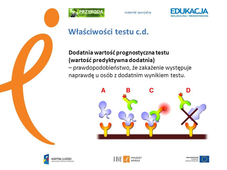 Właściwości testu c.d. Dodatnia wartość prognostyczna testu