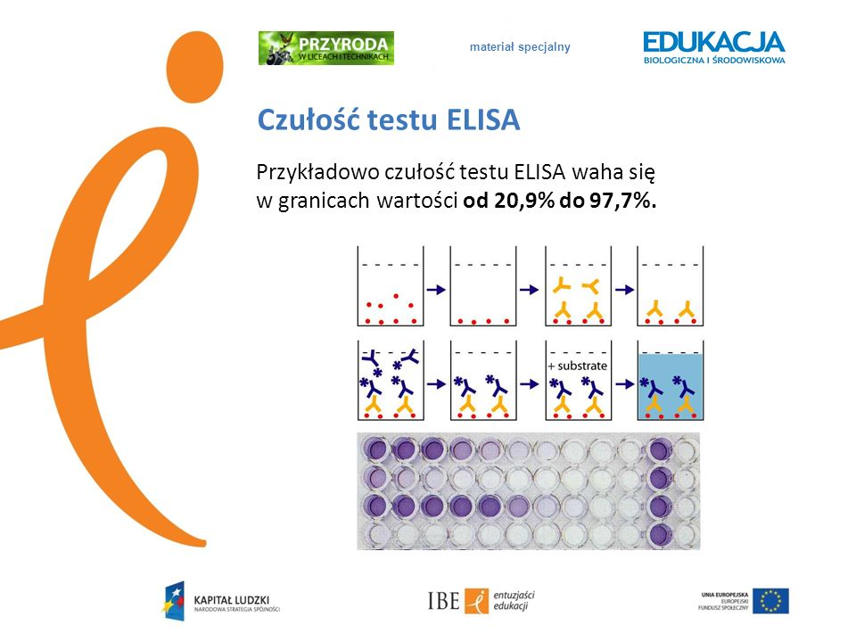 materiał specjalnyCzułość testu ELISA.