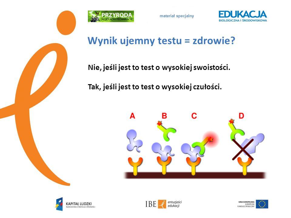 Wynik ujemny testu = zdrowie