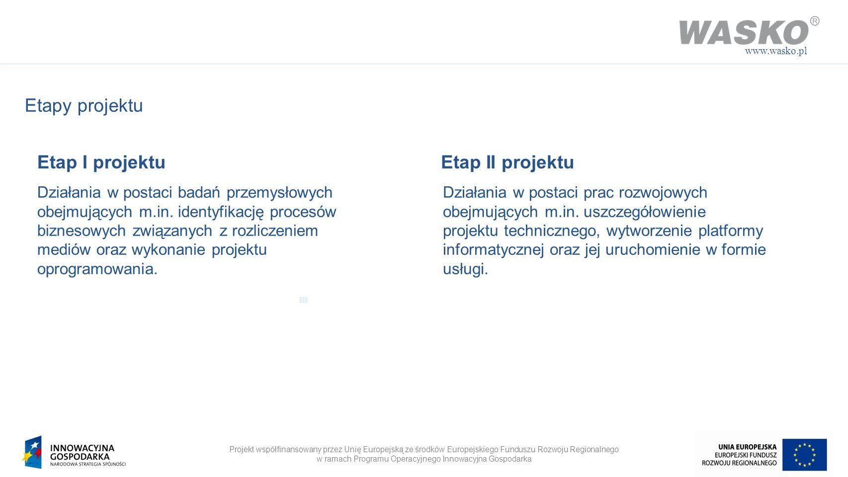 Etapy projektu Etap I projektu Etap II projektu