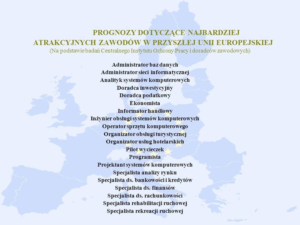 PROGNOZY DOTYCZĄCE NAJBARDZIEJ ATRAKCYJNYCH ZAWODÓW W PRZYSZŁEJ UNII EUROPEJSKIEJ (Na podstawie badań Centralnego Instytutu Ochrony Pracy i doradców zawodowych)