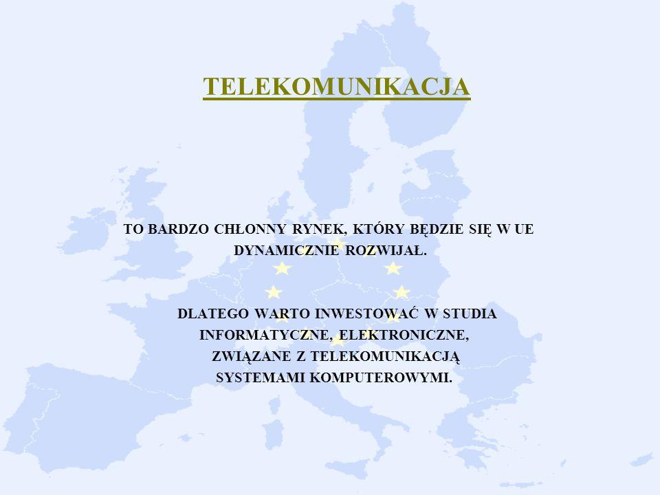 TELEKOMUNIKACJA TO BARDZO CHŁONNY RYNEK, KTÓRY BĘDZIE SIĘ W UE
