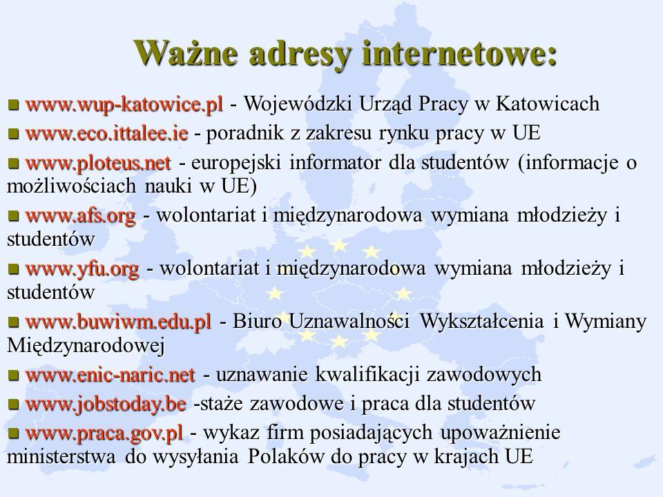 Ważne adresy internetowe: