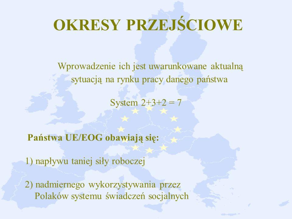 OKRESY PRZEJŚCIOWE Wprowadzenie ich jest uwarunkowane aktualną sytuacją na rynku pracy danego państwa System 2+3+2 = 7 Państwa UE/EOG obawiają się: 1) napływu taniej siły roboczej 2) nadmiernego wykorzystywania przez Polaków systemu świadczeń socjalnych