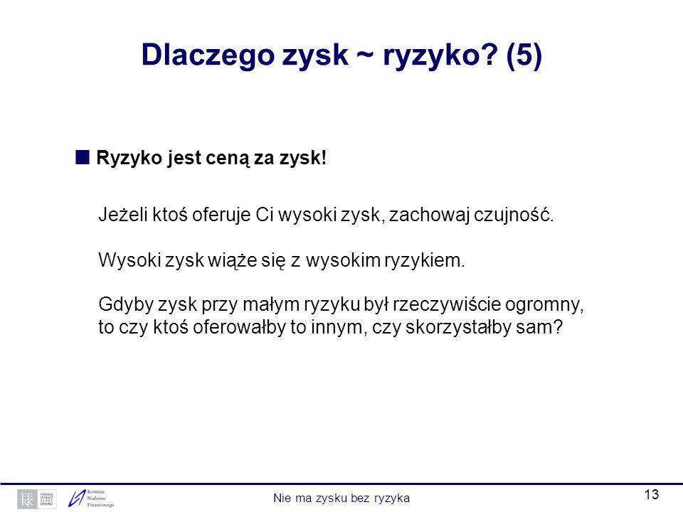 Dlaczego zysk ~ ryzyko (5)