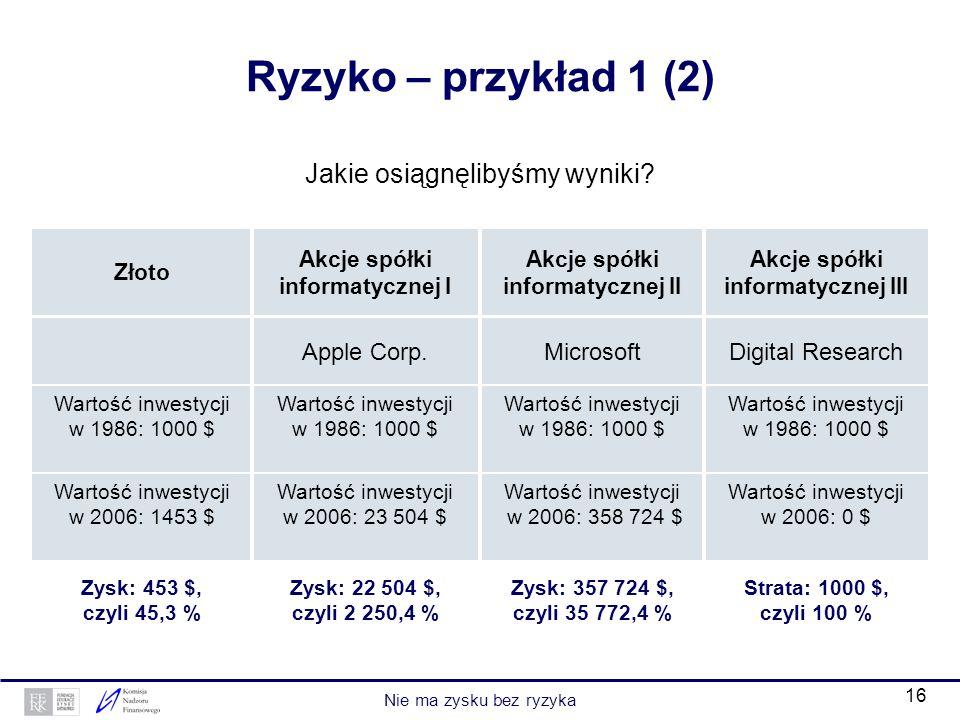 Ryzyko – przykład 1 (2) Jakie osiągnęlibyśmy wyniki Apple Corp.