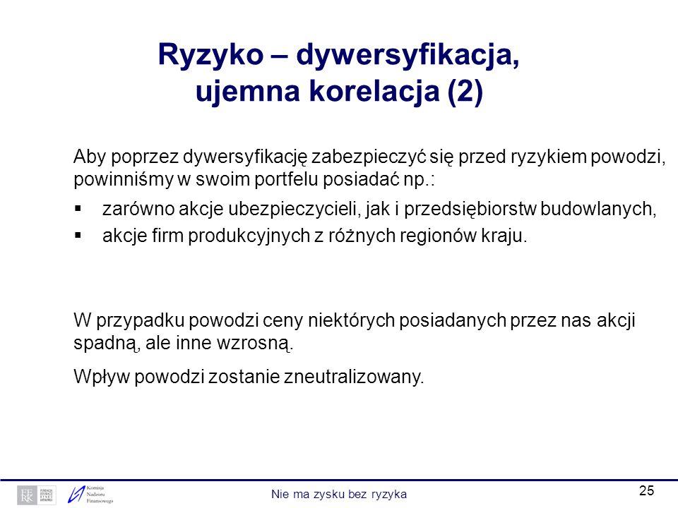 Ryzyko – dywersyfikacja, ujemna korelacja (2)