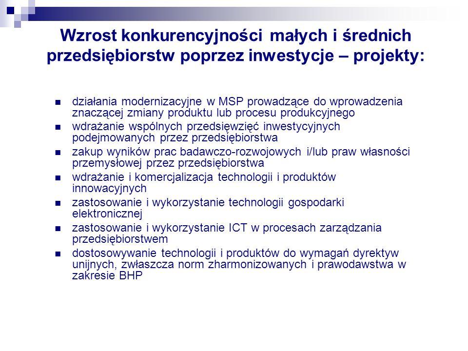 Wzrost konkurencyjności małych i średnich przedsiębiorstw poprzez inwestycje – projekty: