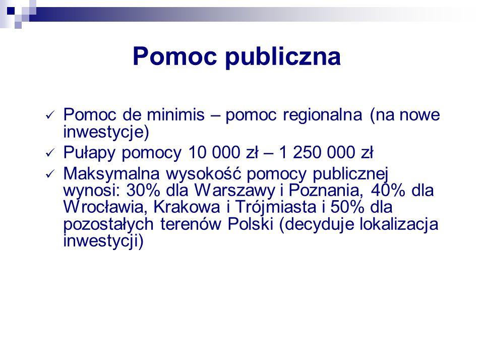 Pomoc publiczna Pomoc de minimis – pomoc regionalna (na nowe inwestycje) Pułapy pomocy 10 000 zł – 1 250 000 zł.