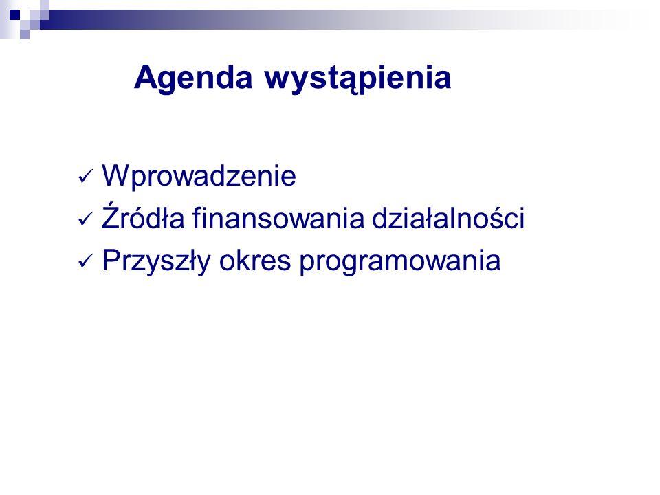 Agenda wystąpienia Wprowadzenie Źródła finansowania działalności