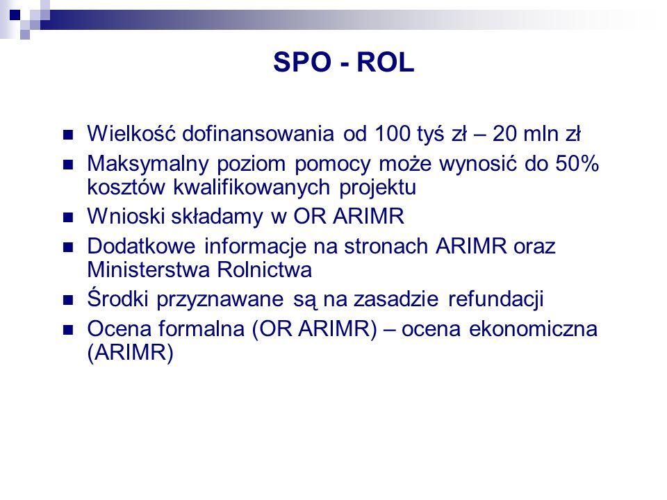 SPO - ROL Wielkość dofinansowania od 100 tyś zł – 20 mln zł