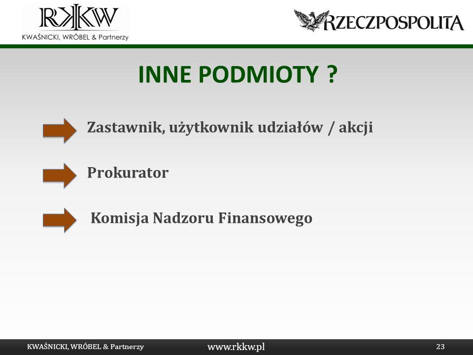 Inne podmioty Zastawnik, użytkownik udziałów / akcji Prokurator